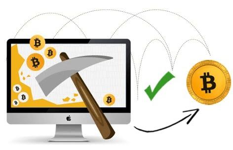 kopanie bitcoin