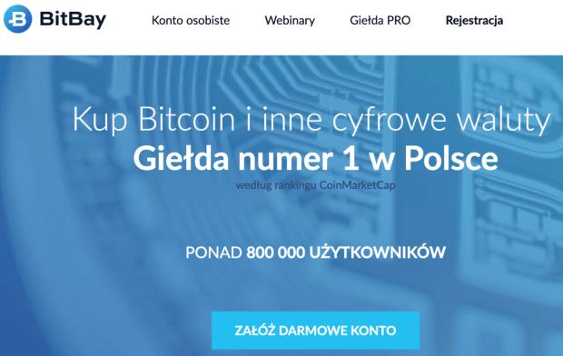 bitbay24.pl giełda